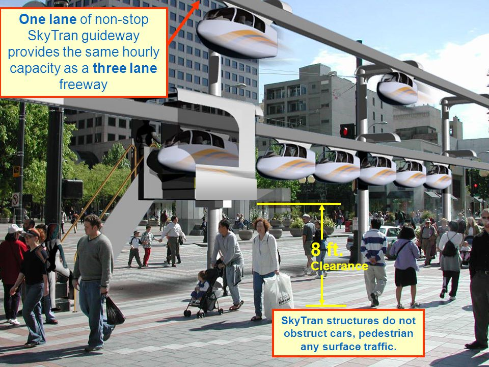 One lane of non-stop SkyTran guideway provides the same hourly capacity as a three lane freeway