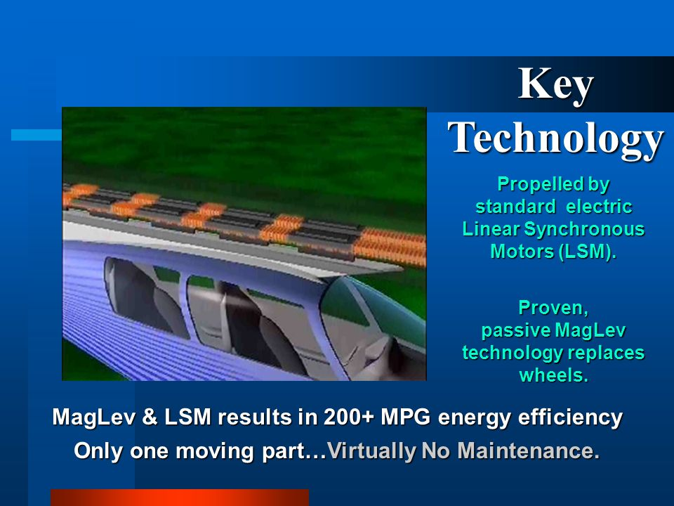 Key Technology MagLev & LSM results in 200+ MPG energy efficiency