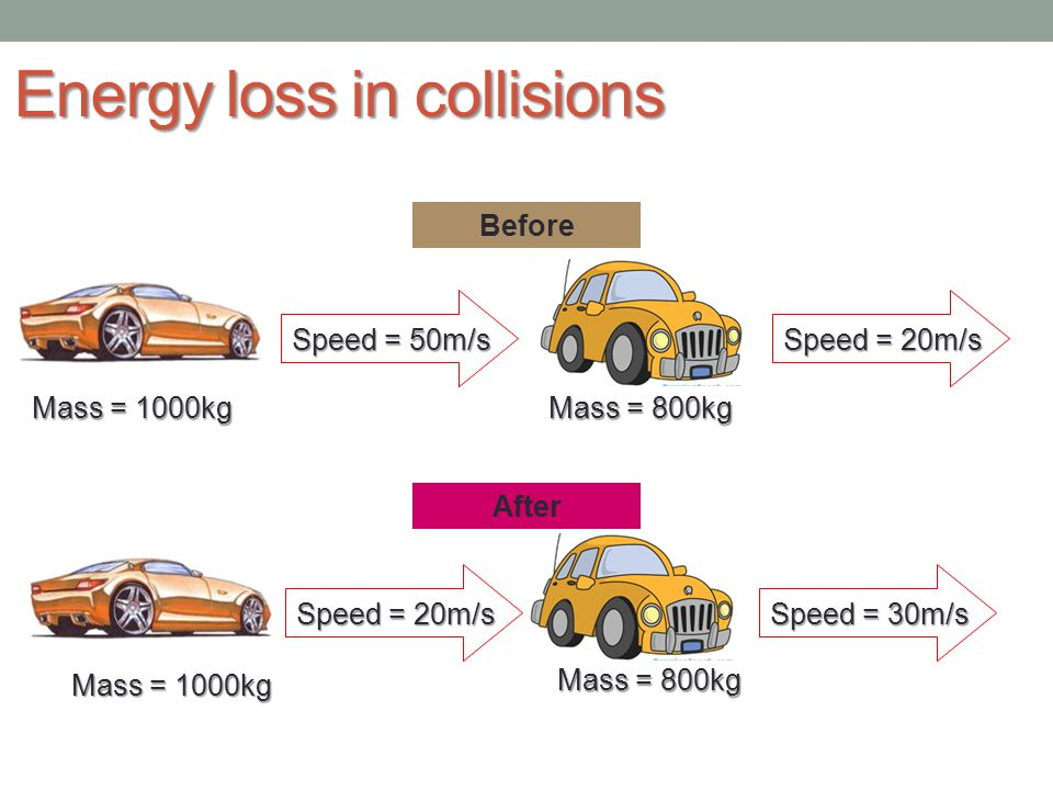 Energy loss in collisions