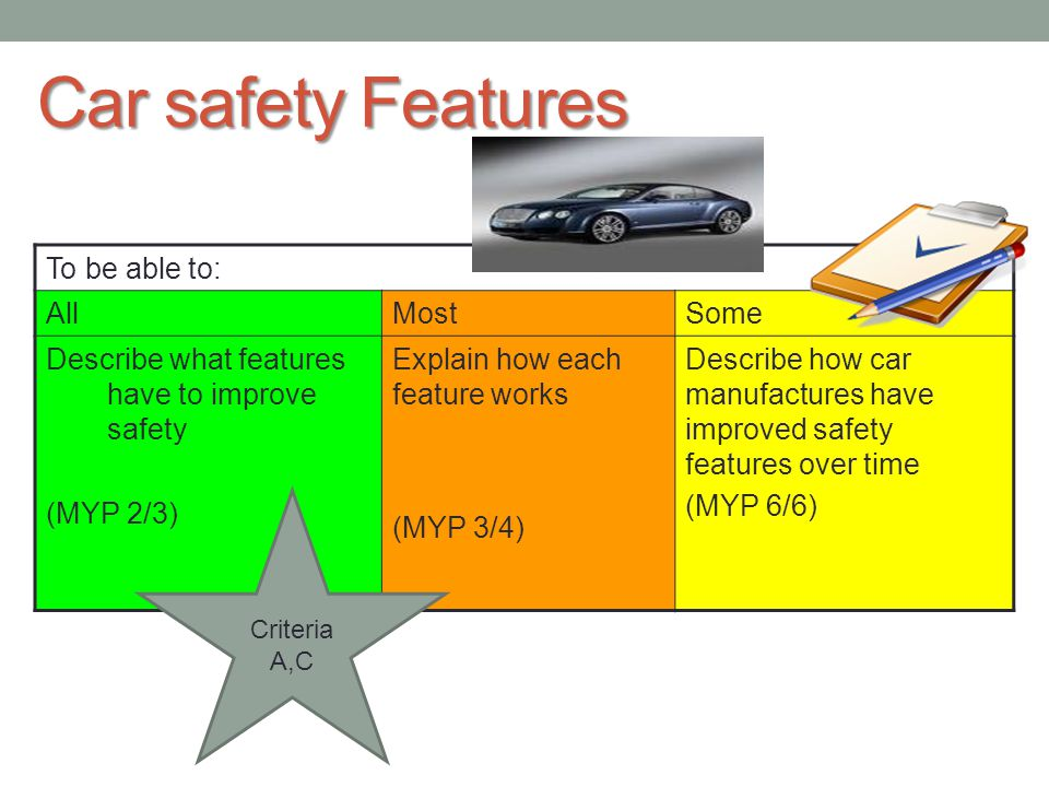 Car safety Features To be able to: All Most Some