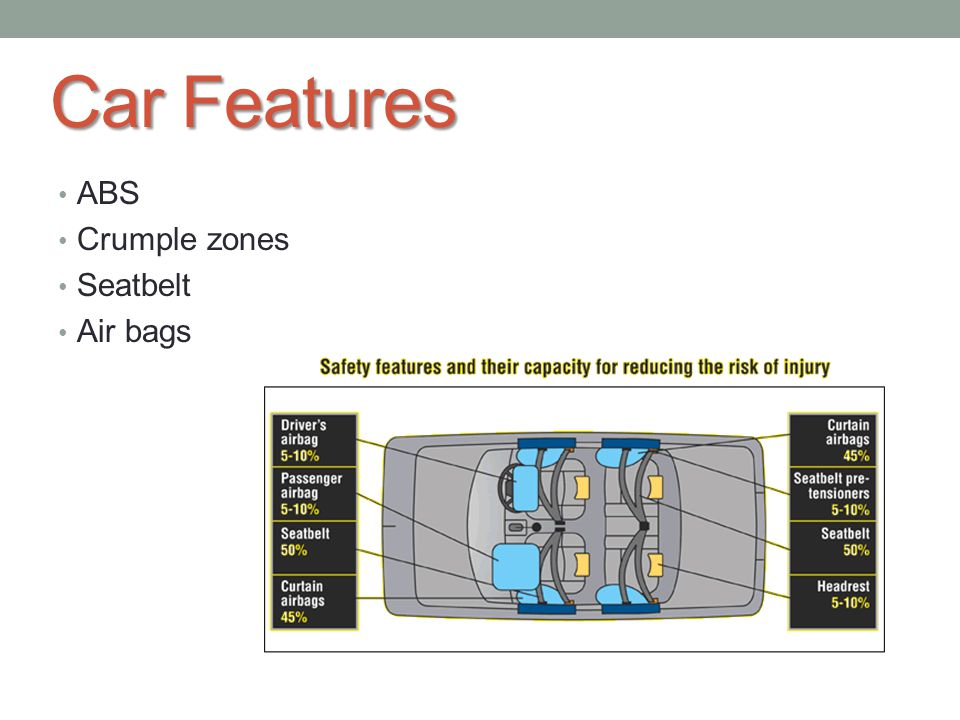 Car Features ABS Crumple zones Seatbelt Air bags