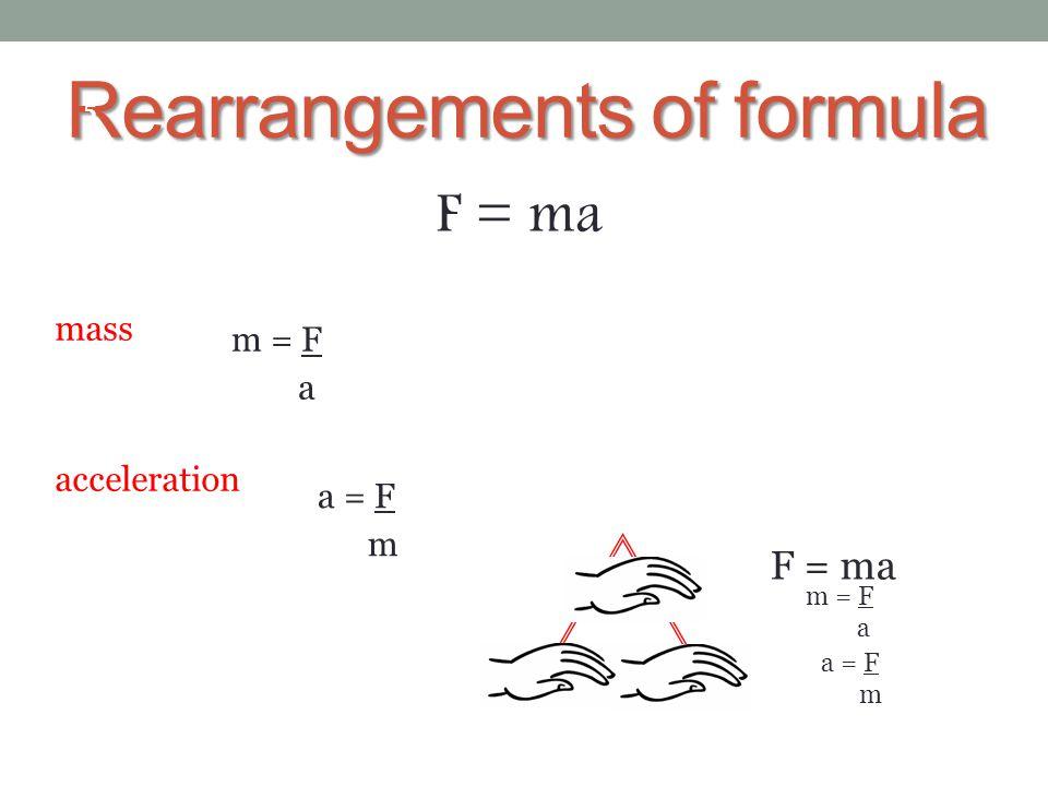 Rearrangements of formula