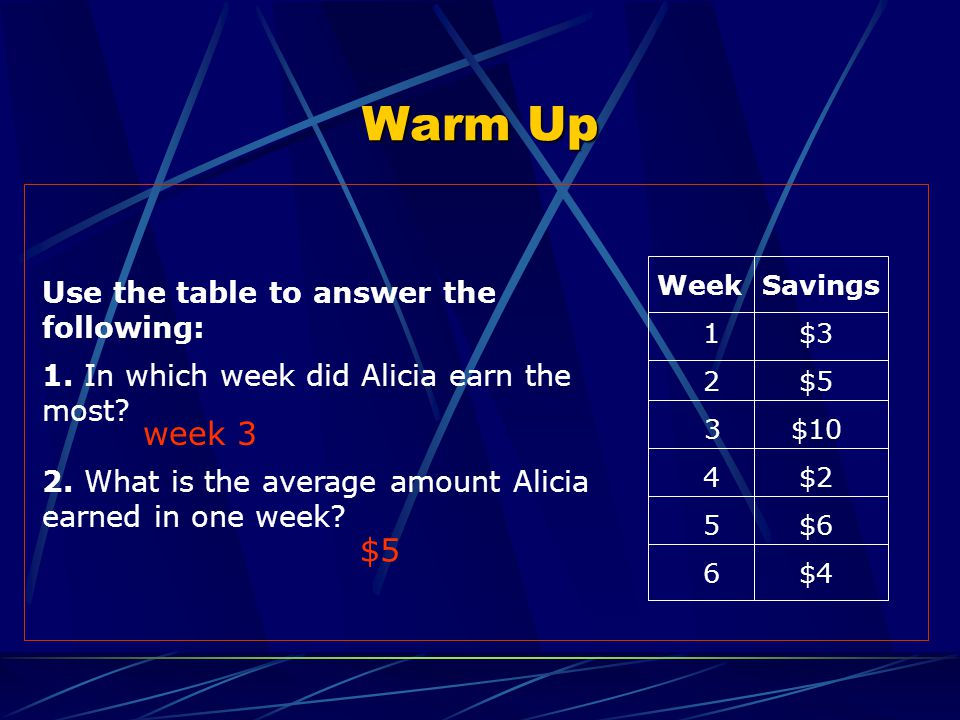 Warm Up week 3 $5 Use the table to answer the following: