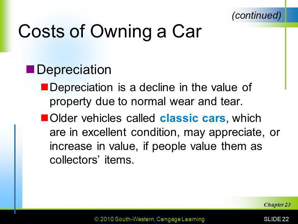 Costs of Owning a Car Depreciation