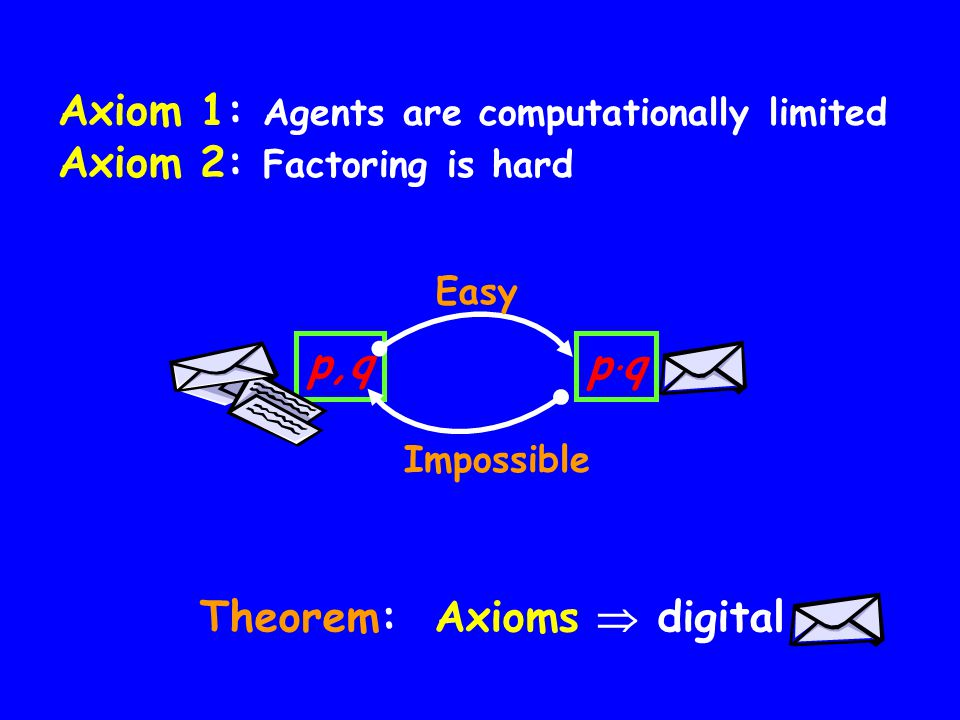Axiom 1: Agents are computationally limited Axiom 2: Factoring is hard
