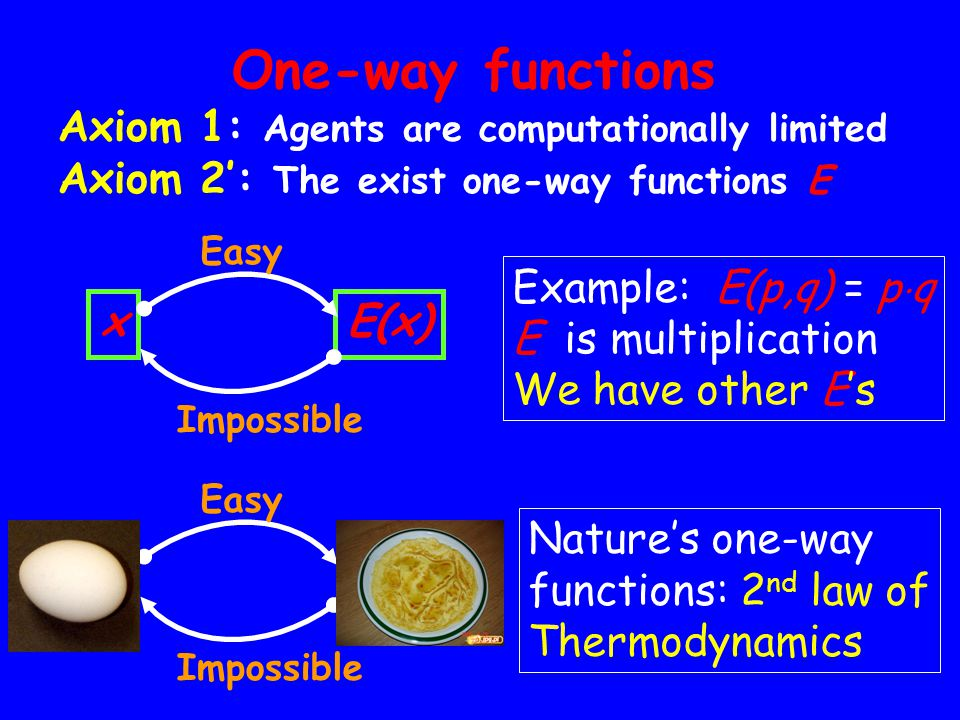 One-way functions Axiom 1: Agents are computationally limited