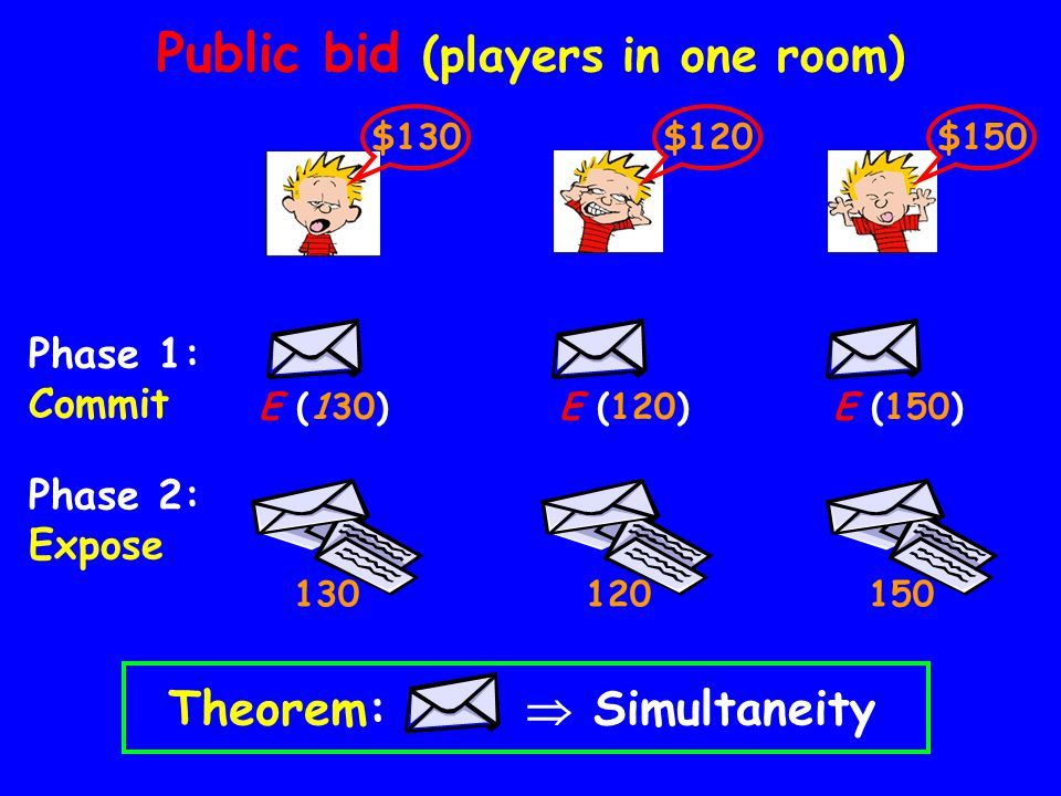Public bid (players in one room)