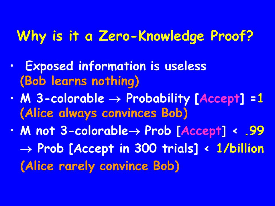 Why is it a Zero-Knowledge Proof