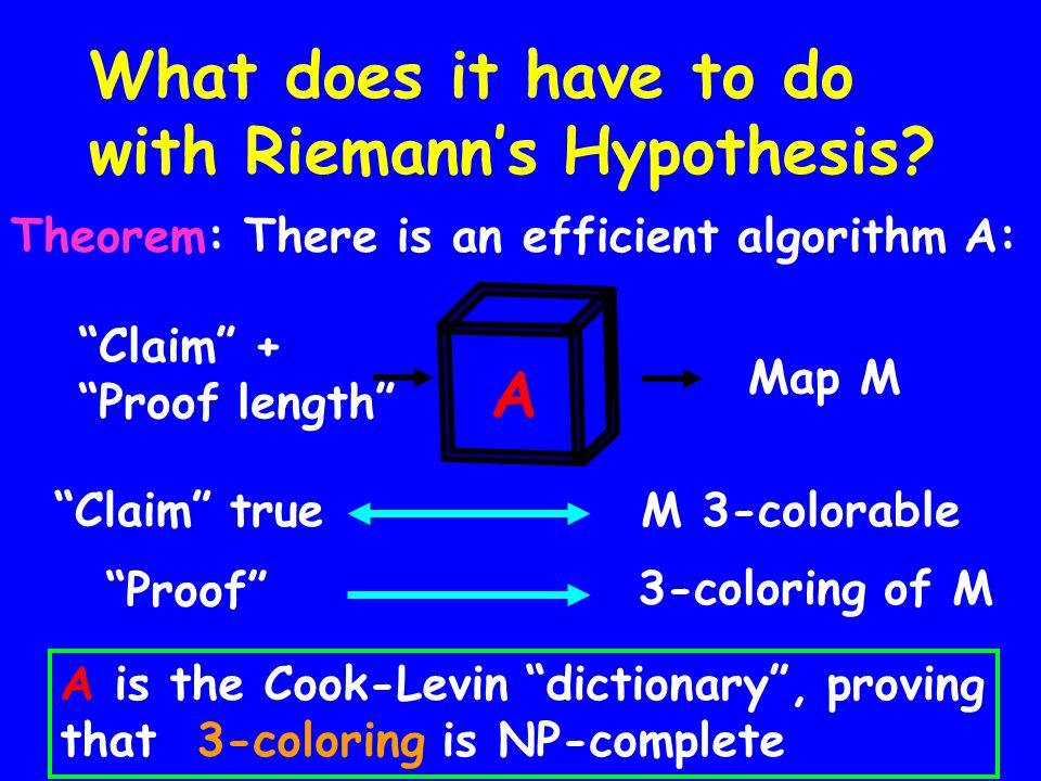 What does it have to do with Riemann's Hypothesis