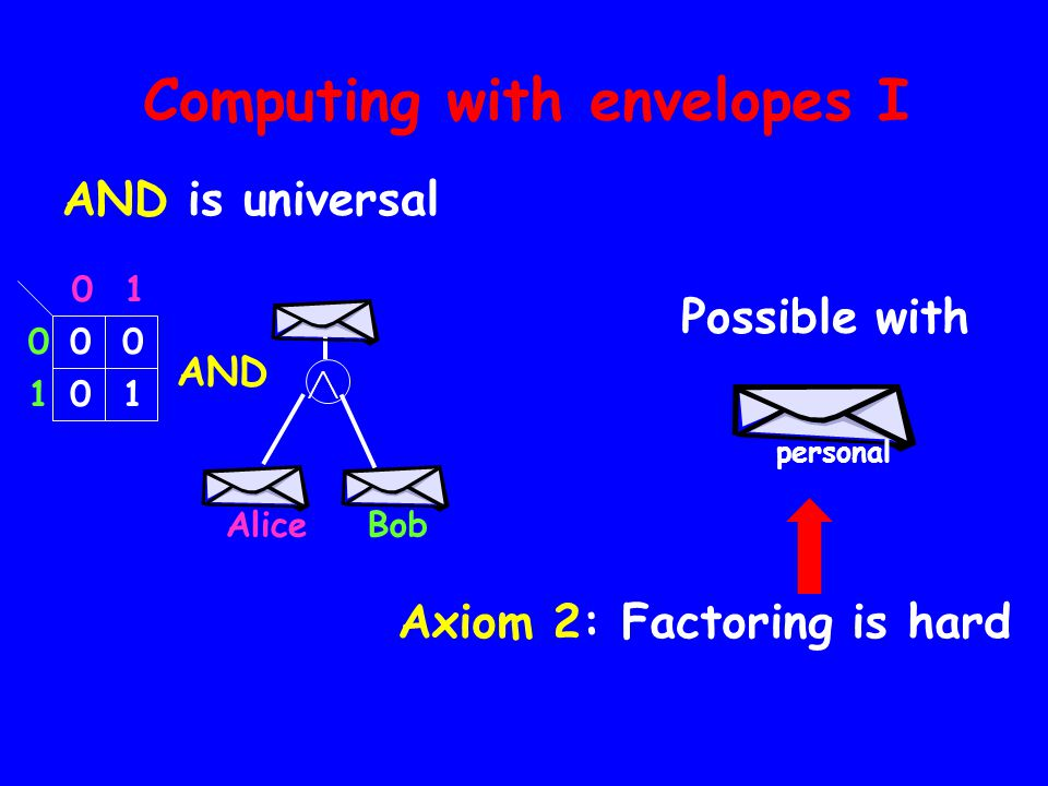 Computing with envelopes I