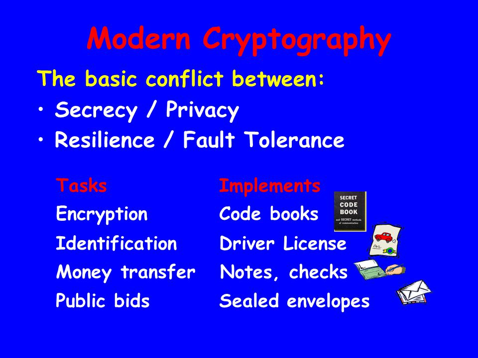 Modern Cryptography The basic conflict between: Secrecy / Privacy