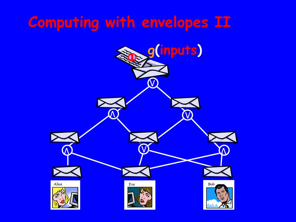 Computing with envelopes II