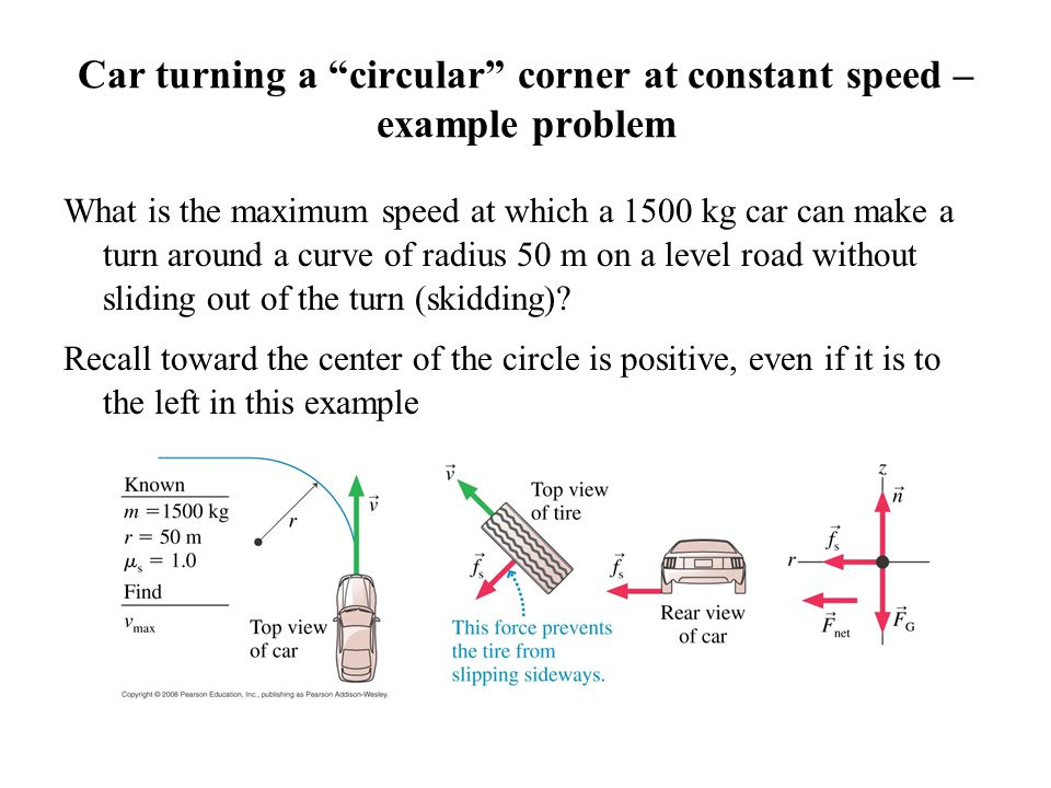 Car turning a circular corner at constant speed – example problem