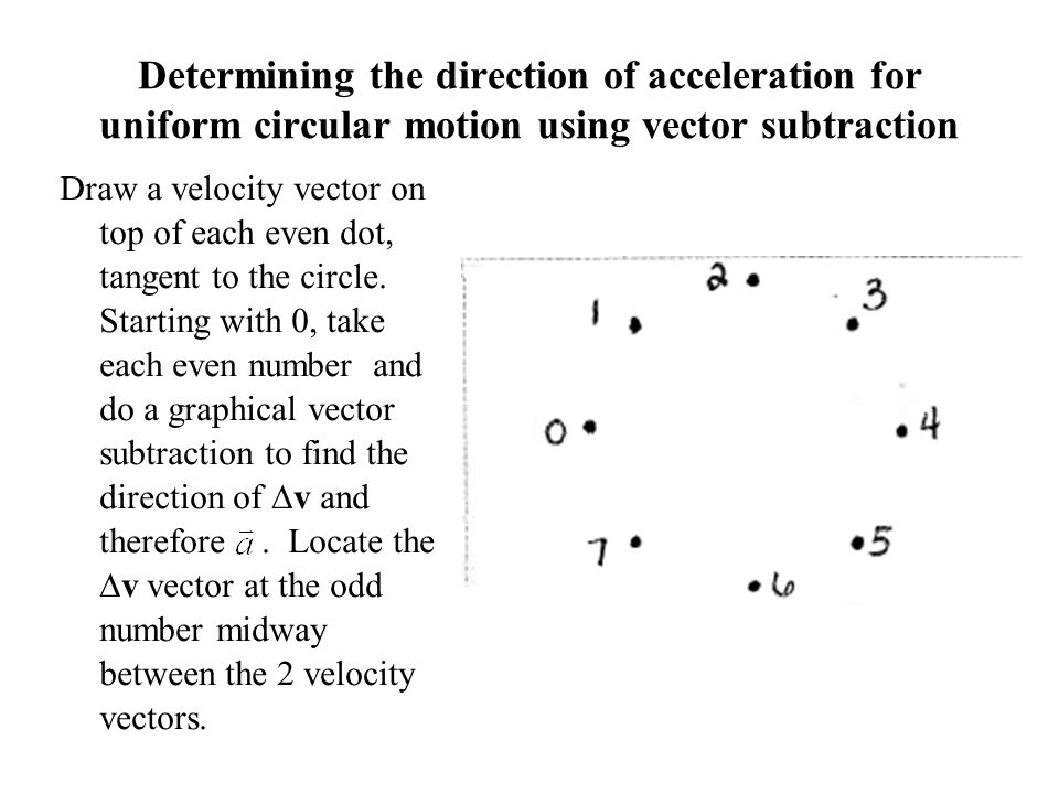 Determining the direction of acceleration for uniform circular motion using vector subtraction
