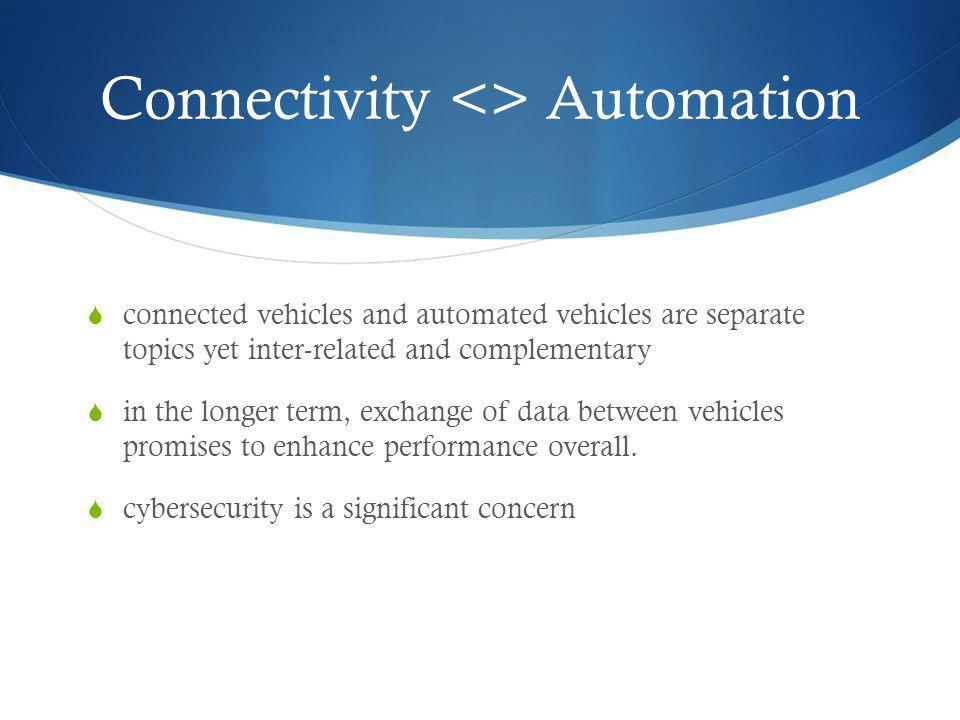 Connectivity <> Automation