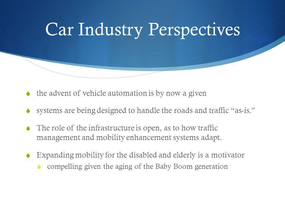 Car Industry Perspectives