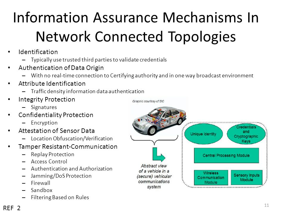 Information Assurance Mechanisms In Network Connected Topologies
