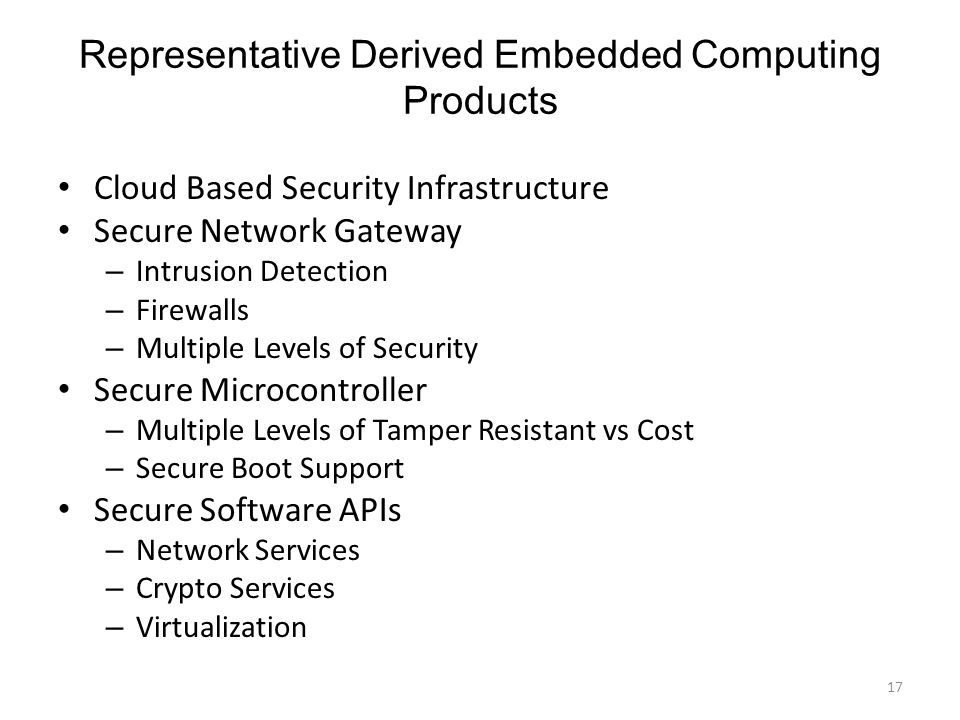 Representative Derived Embedded Computing Products