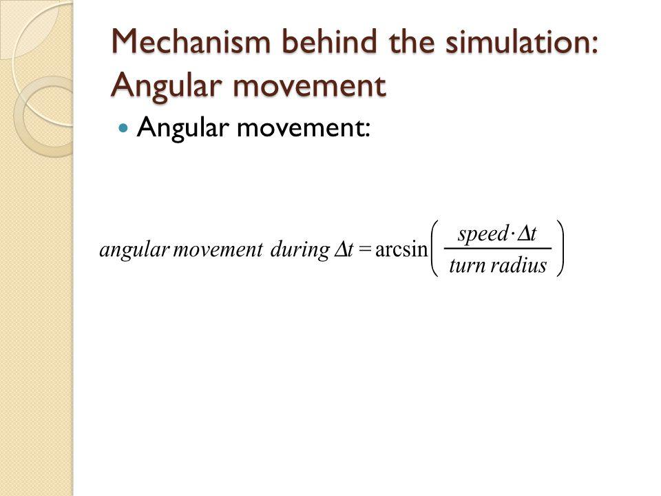 Mechanism behind the simulation: Angular movement