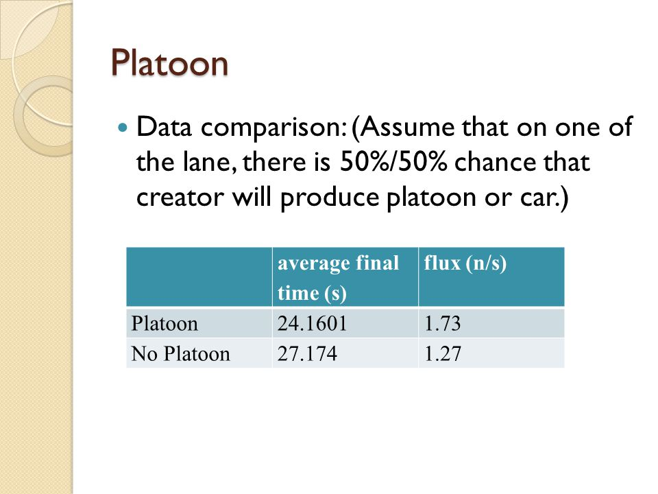Platoon Data comparison: (Assume that on one of the lane, there is 50%/50% chance that creator will produce platoon or car.)