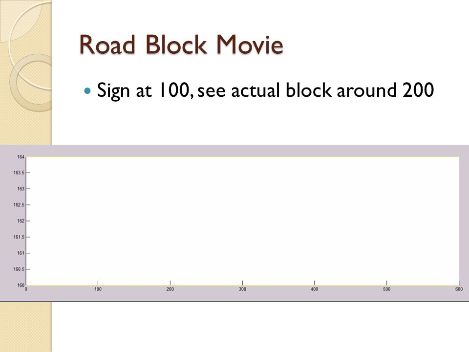 Road Block Movie Sign at 100, see actual block around 200