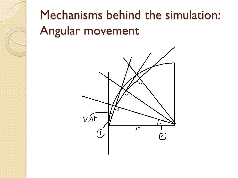 Mechanisms behind the simulation: Angular movement