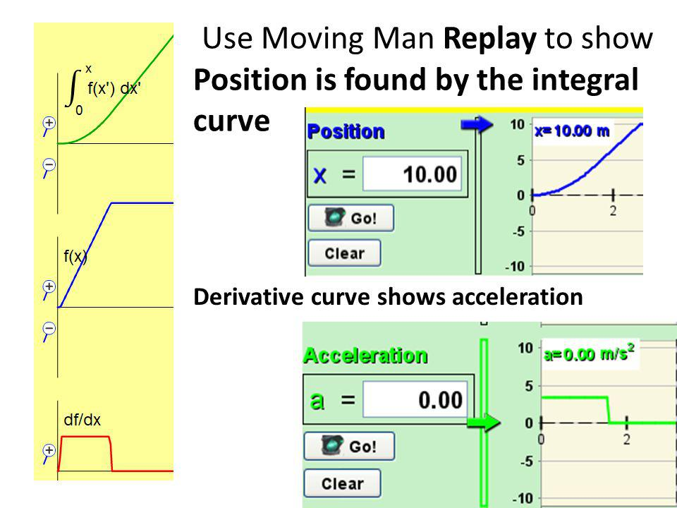 Use Moving Man Replay to show Position is found by the integral curve