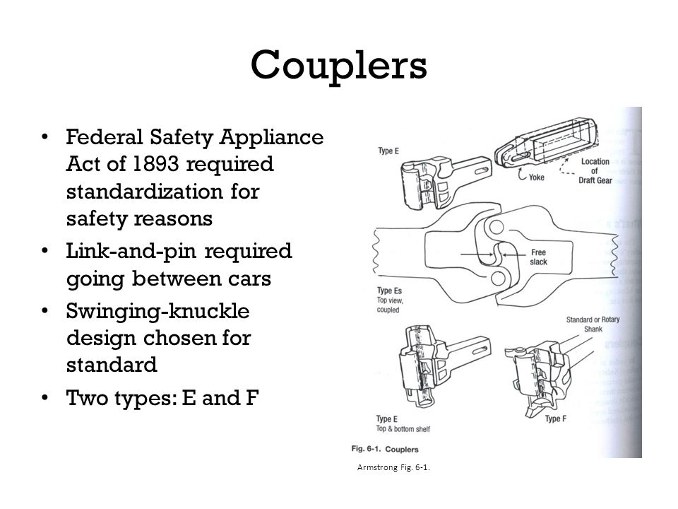 Couplers Federal Safety Appliance Act of 1893 required standardization for safety reasons. Link-and-pin required going between cars.