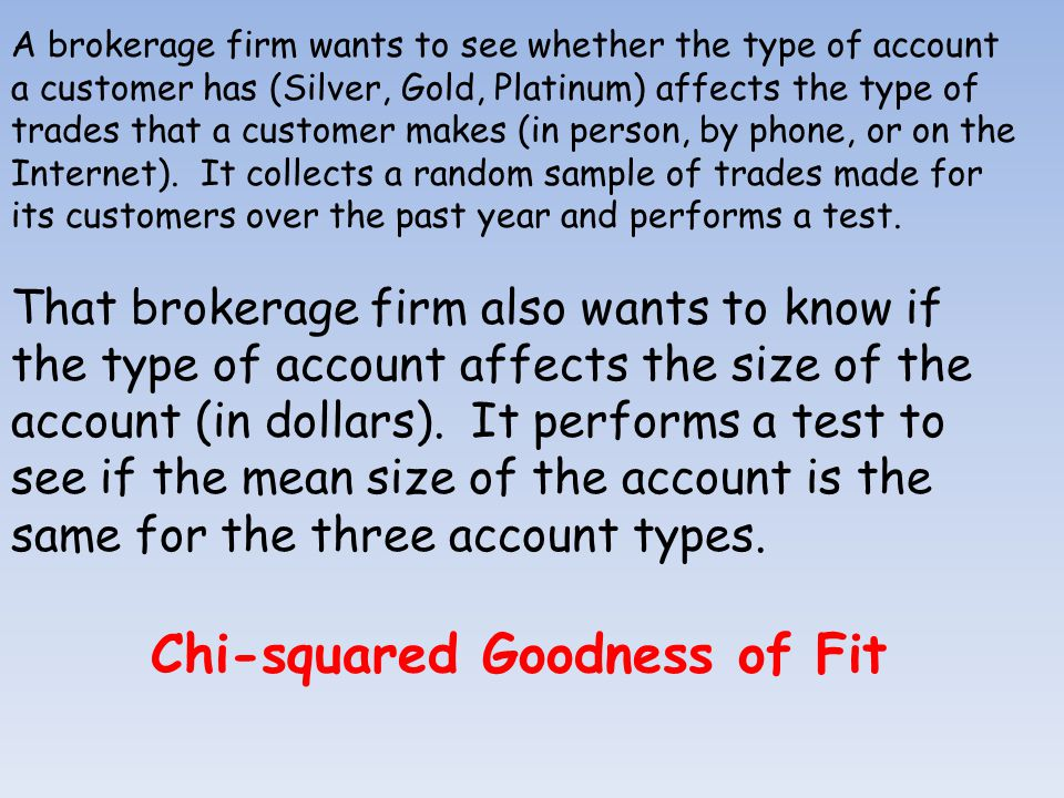 Chi-squared Goodness of Fit