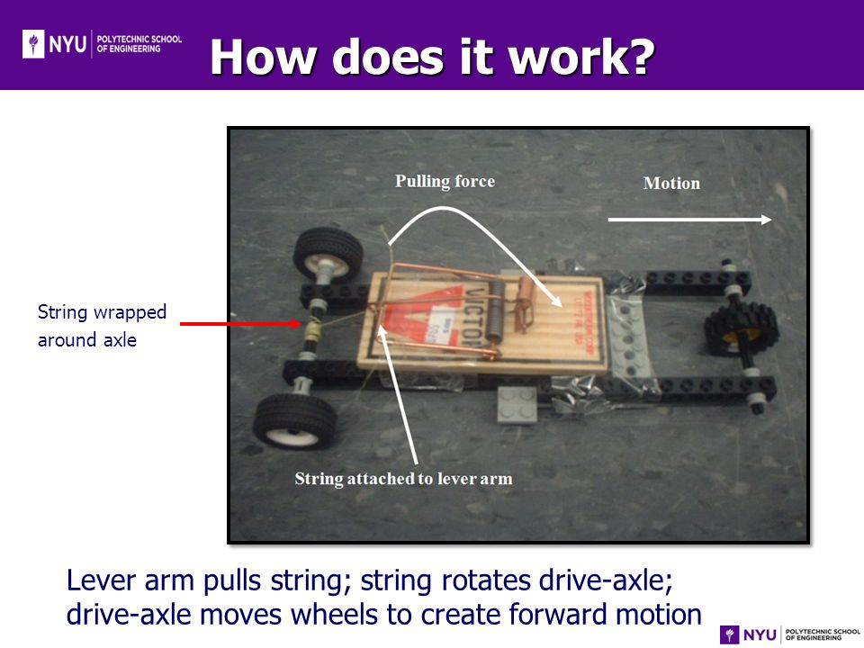 How does it work Lever arm pulls string; string rotates drive-axle;