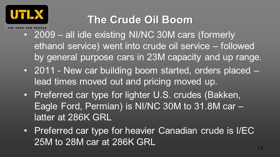 The Crude Oil Boom