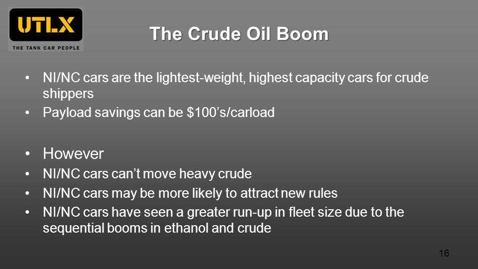 The Crude Oil Boom However