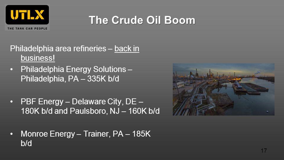 The Crude Oil Boom Philadelphia area refineries – back in business!