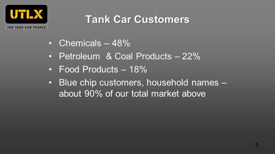 Tank Car Customers Chemicals – 48% Petroleum & Coal Products – 22%