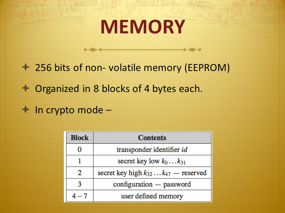 MEMORY 256 bits of non- volatile memory (EEPROM)