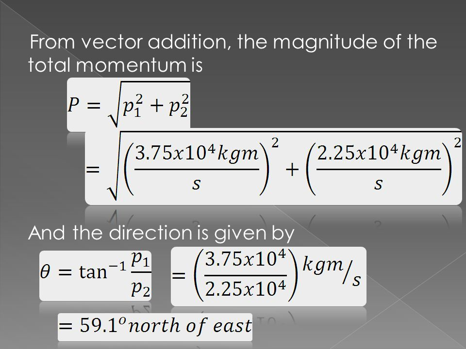 From vector addition, the magnitude of the total momentum is