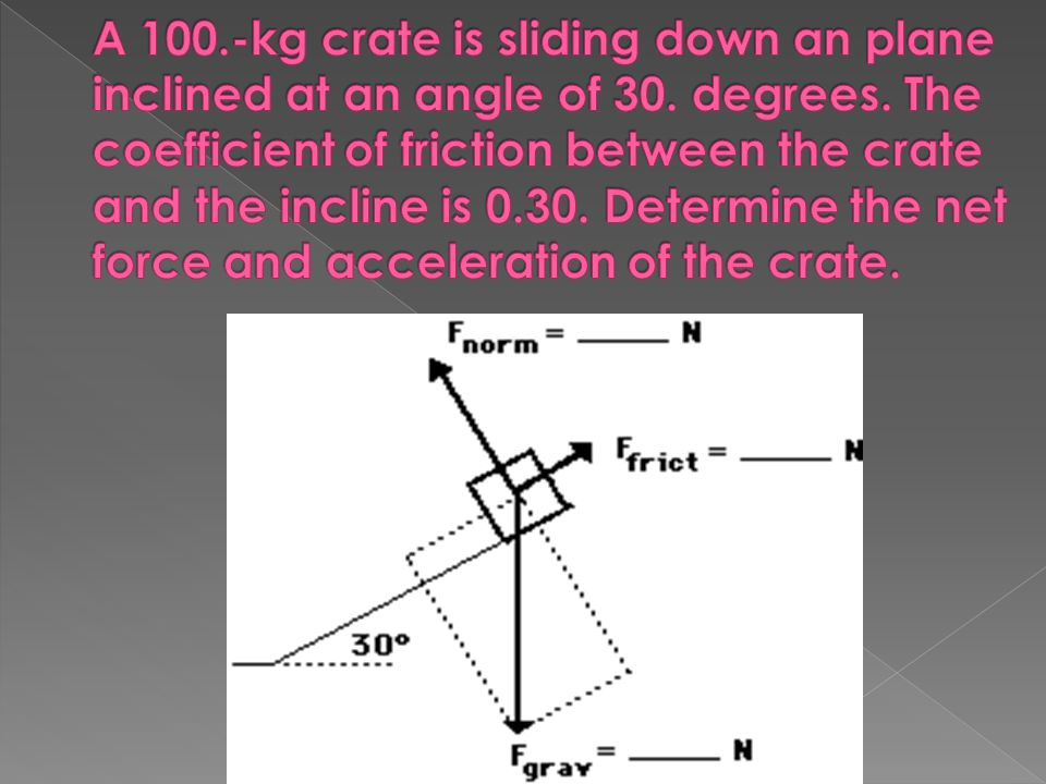 A 100. -kg crate is sliding down an plane inclined at an angle of 30