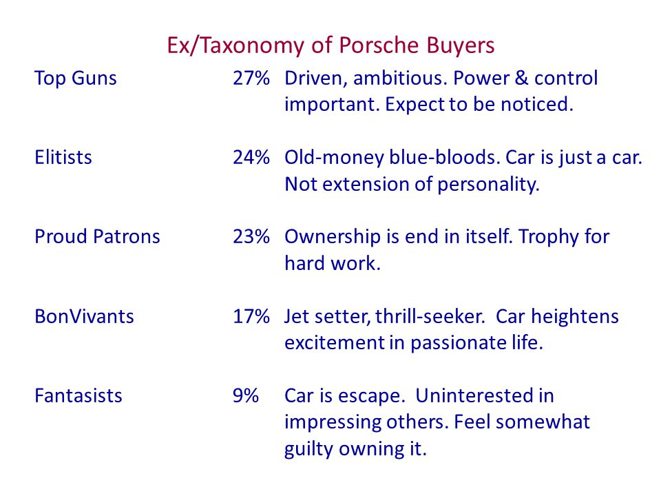 Ex/Taxonomy of Porsche Buyers