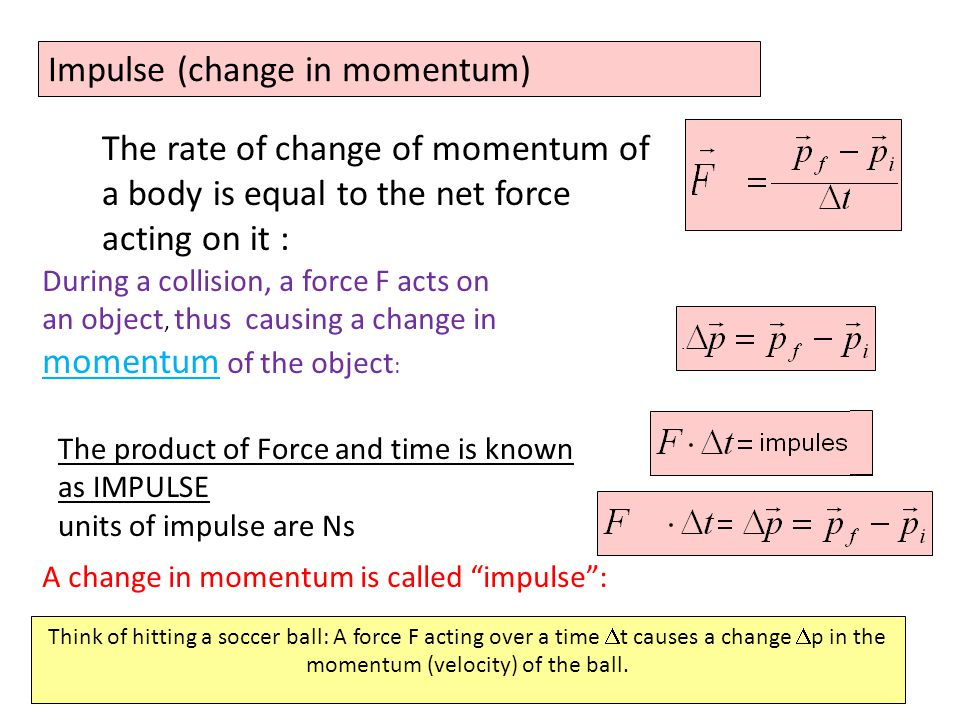 Impulse (change in momentum)