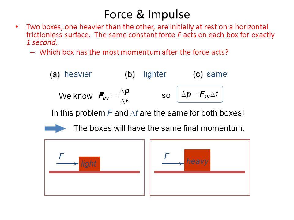 Force & Impulse