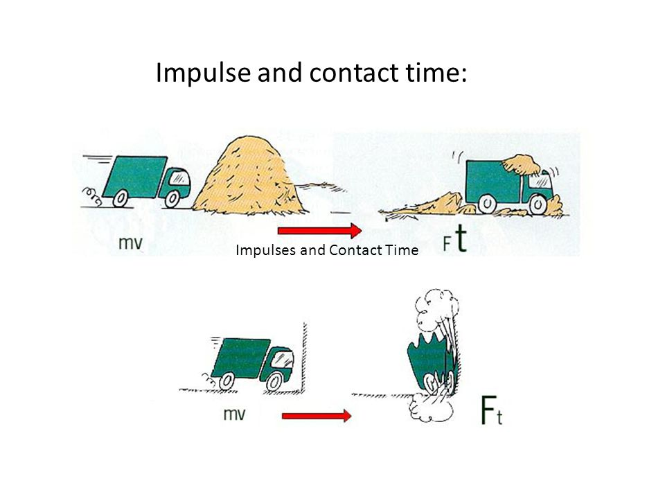 Impulse and contact time:
