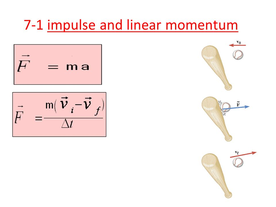 7-1 impulse and linear momentum
