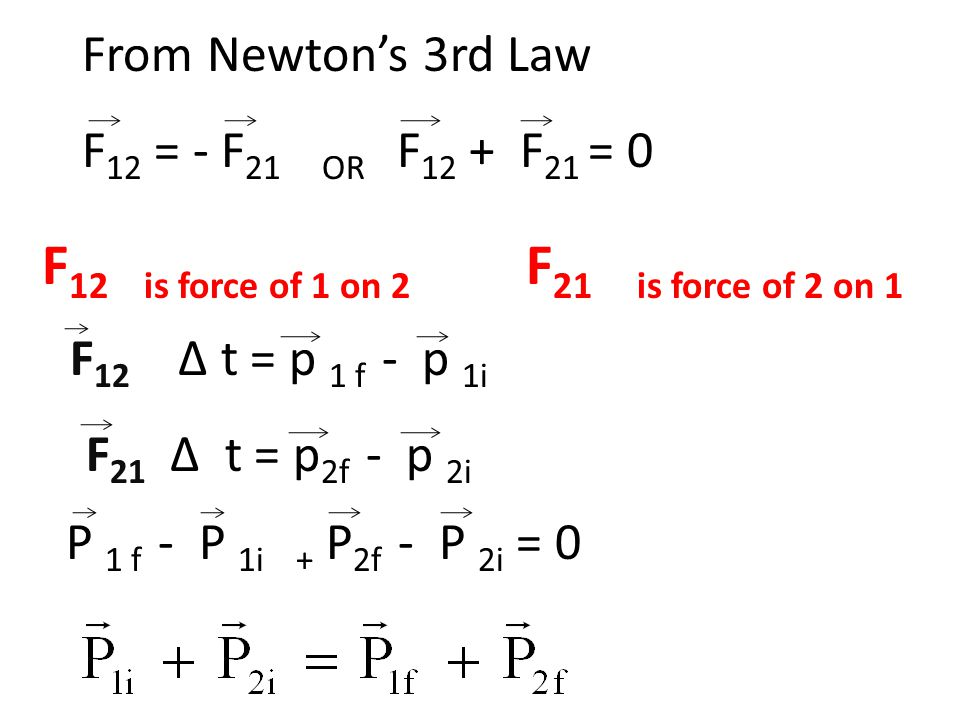 F12 is force of 1 on 2 F21 is force of 2 on 1
