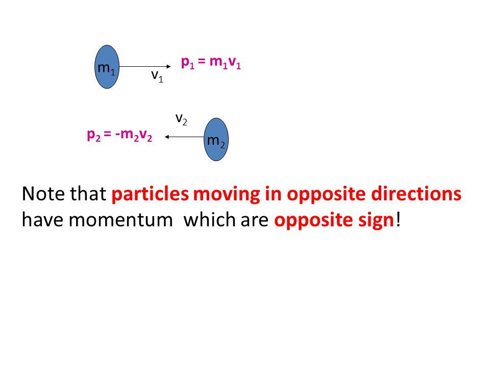m1 v1. p1 = m1v1. m2. v2. p2 = -m2v2.