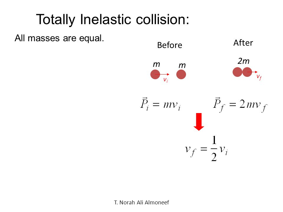 Totally Inelastic collision: