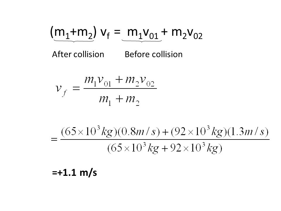 (m1+m2) vf = m1v01 + m2v02 After collision Before collision =+1.1 m/s