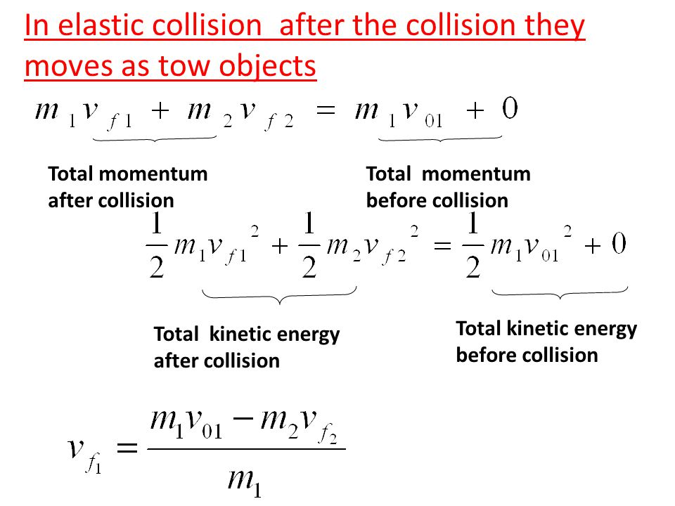 In elastic collision after the collision they moves as tow objects