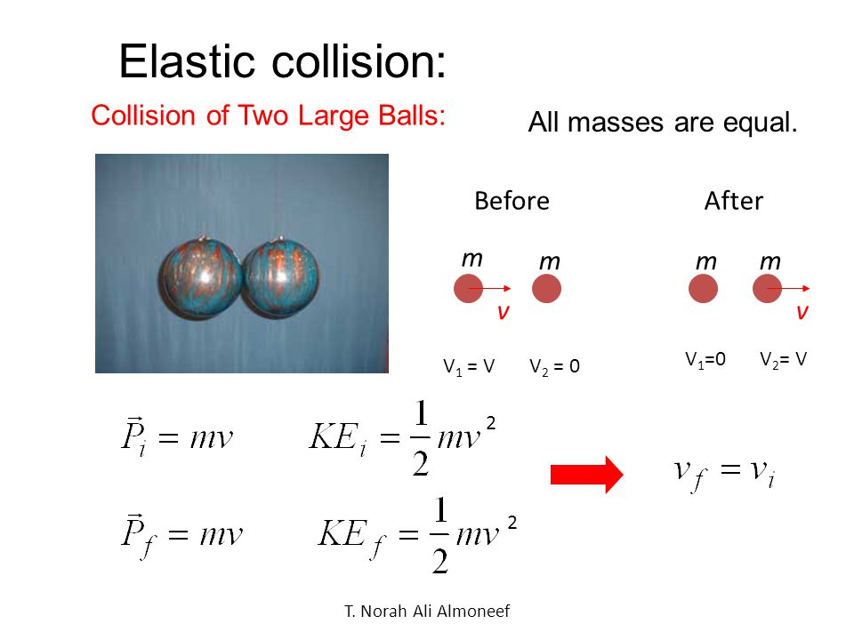 Elastic collision: Collision of Two Large Balls: All masses are equal.