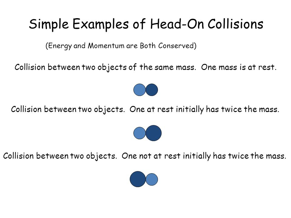 Simple Examples of Head-On Collisions