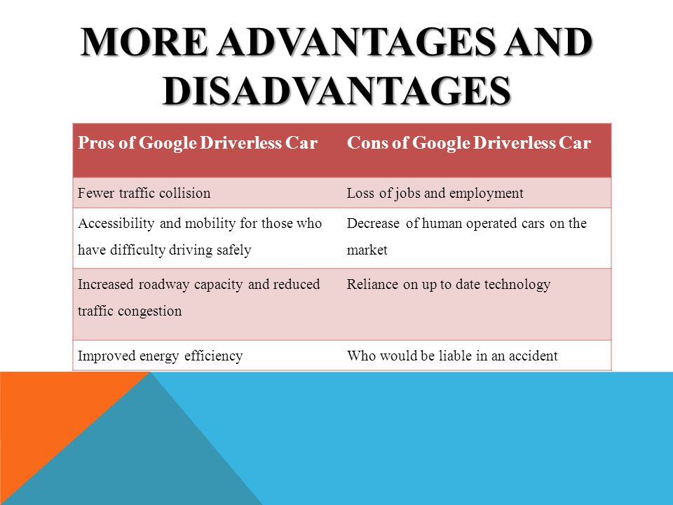 More Advantages and Disadvantages
